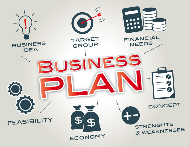 Business Plan Layout 2016